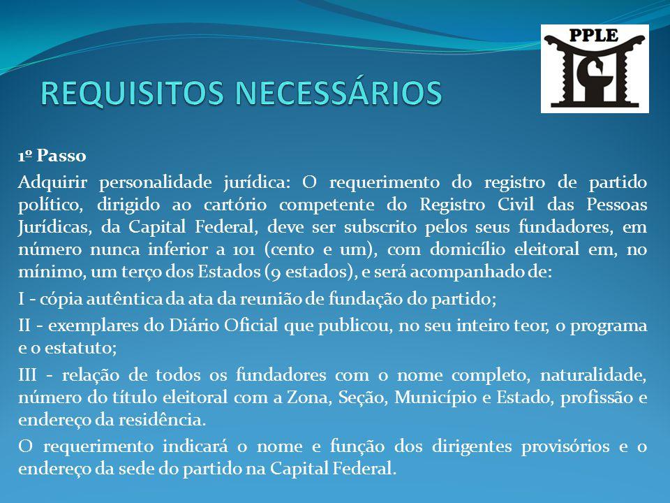 REQUISITOS NECESSÁRIOS