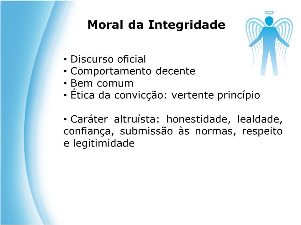 Moral da Integridade Discurso oficial Comportamento decente Bem comum
