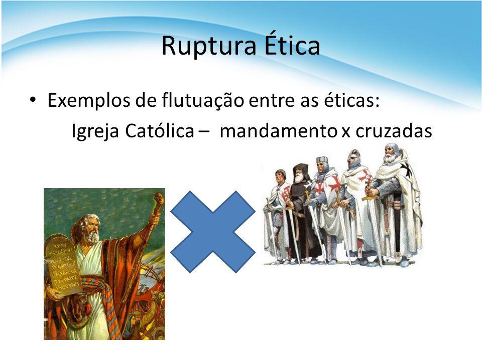 Ruptura Ética Exemplos de flutuação entre as éticas: