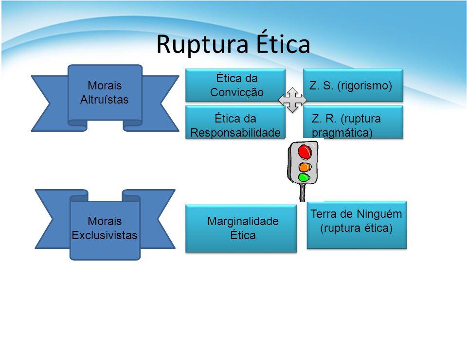 Ruptura Ética Ética da Convicção Morais Altruístas Z. S. (rigorismo)