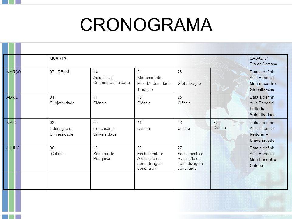 CRONOGRAMA QUARTA SÁBADO/ Dia de Semana MARÇO 07 REuNi 14