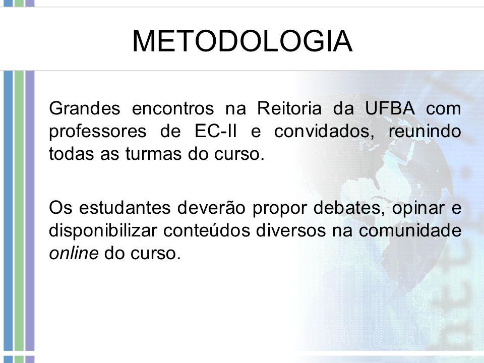 METODOLOGIA Grandes encontros na Reitoria da UFBA com professores de EC-II e convidados, reunindo todas as turmas do curso.