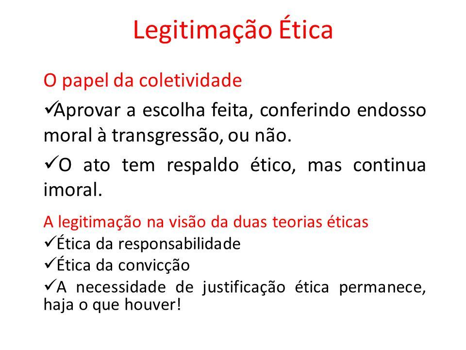Legitimação Ética O papel da coletividade