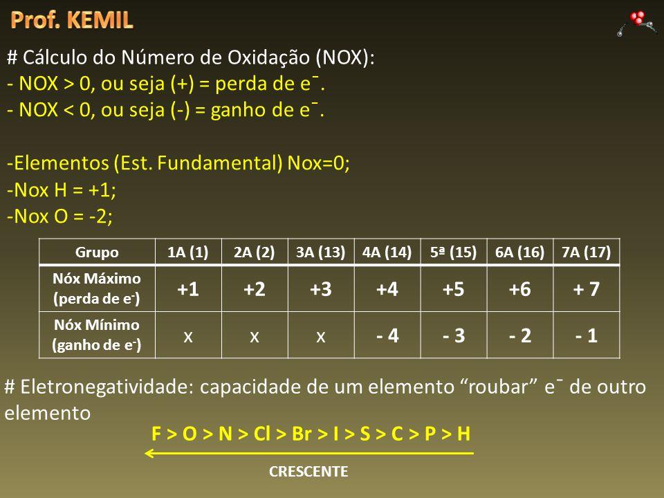 F > O > N > Cl > Br > I > S > C > P > H