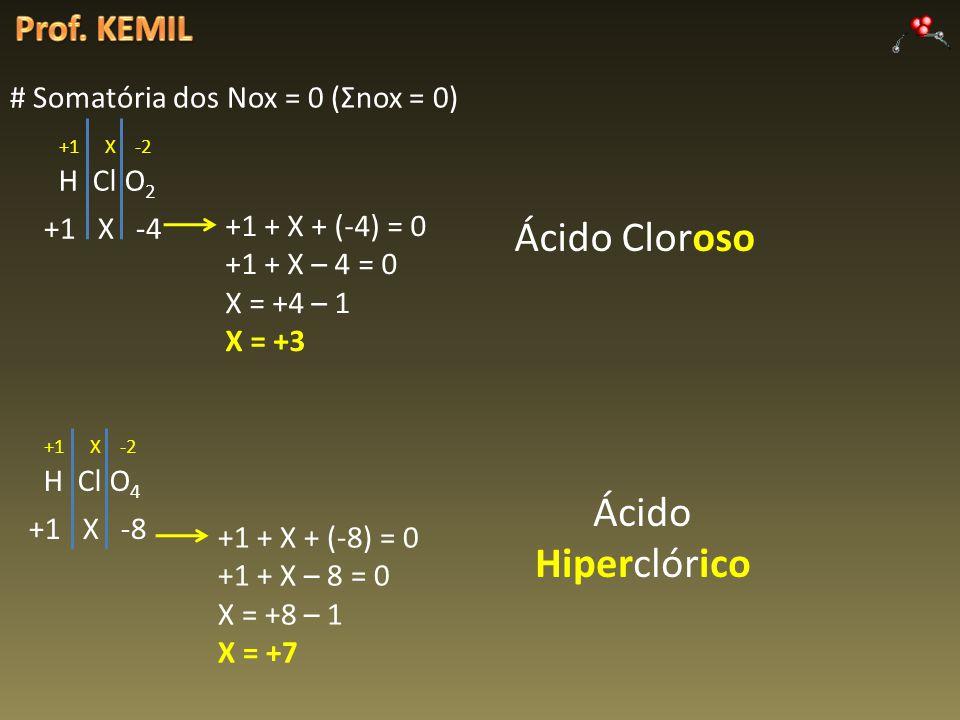 Ácido Cloroso Ácido Hiperclórico Prof. KEMIL