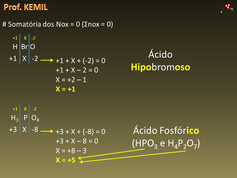 Ácido Fosfórico (HPO3 e H4P2O7)