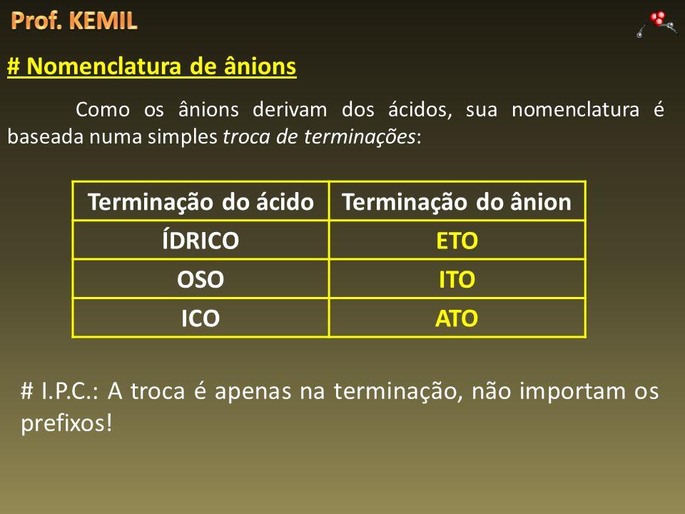 # Nomenclatura de ânions Terminação do ácido Terminação do ânion