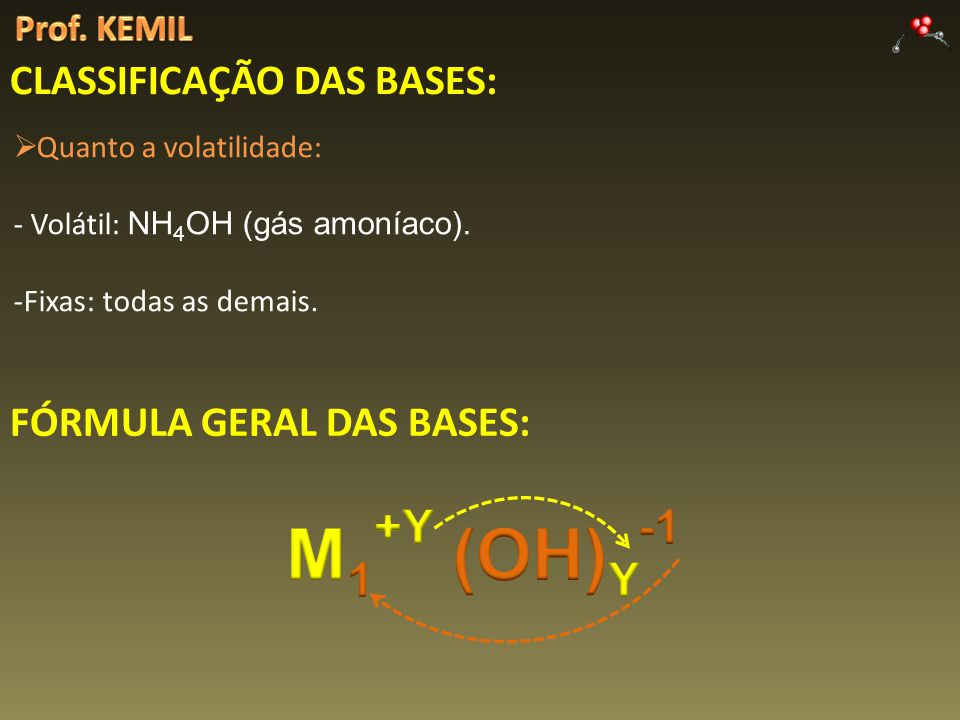 M1+Y (OH)Y-1 CLASSIFICAÇÃO DAS BASES: FÓRMULA GERAL DAS BASES: