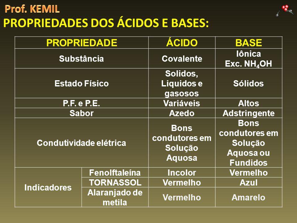 PROPRIEDADES DOS ÁCIDOS E BASES: