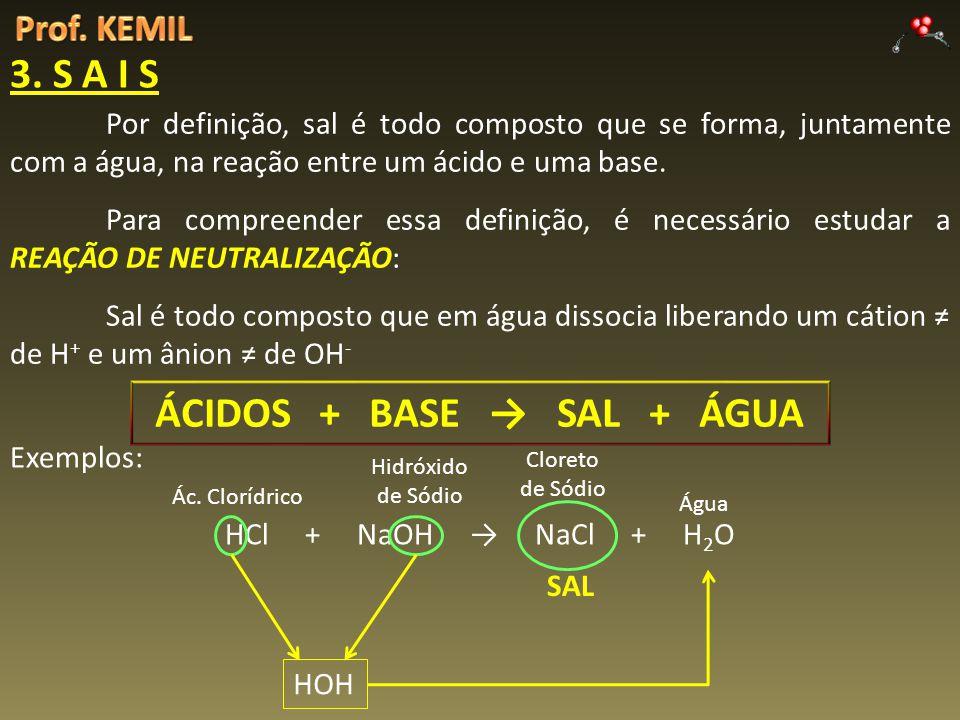 ÁCIDOS + BASE → SAL + ÁGUA