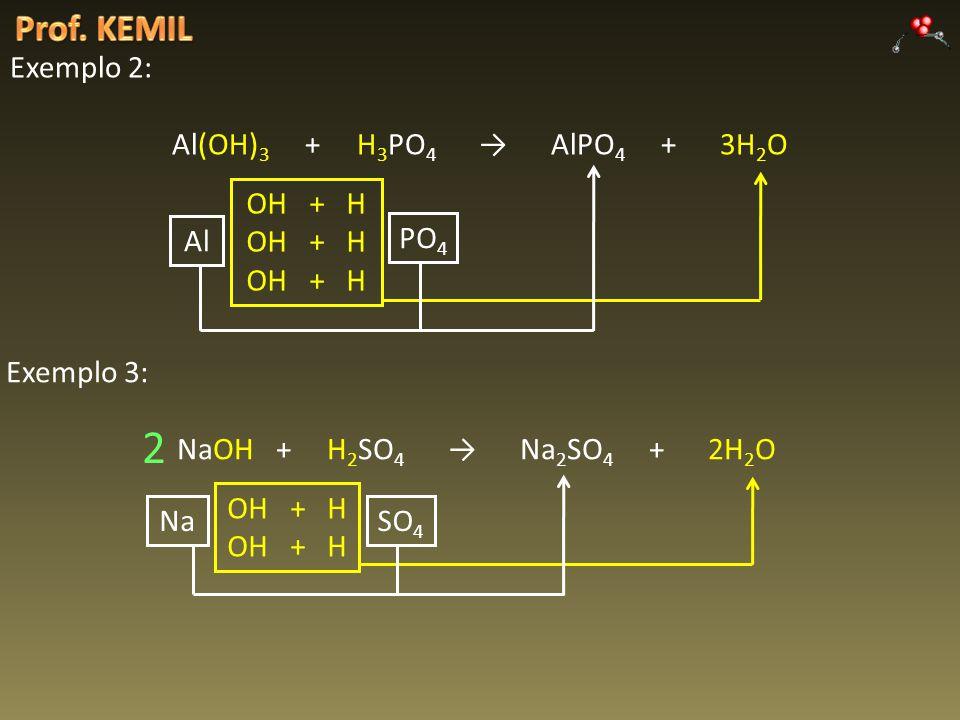 2 Prof. KEMIL Exemplo 2: Al(OH)3 + H3PO4 → AlPO4 + 3H2O Al PO4 OH + H