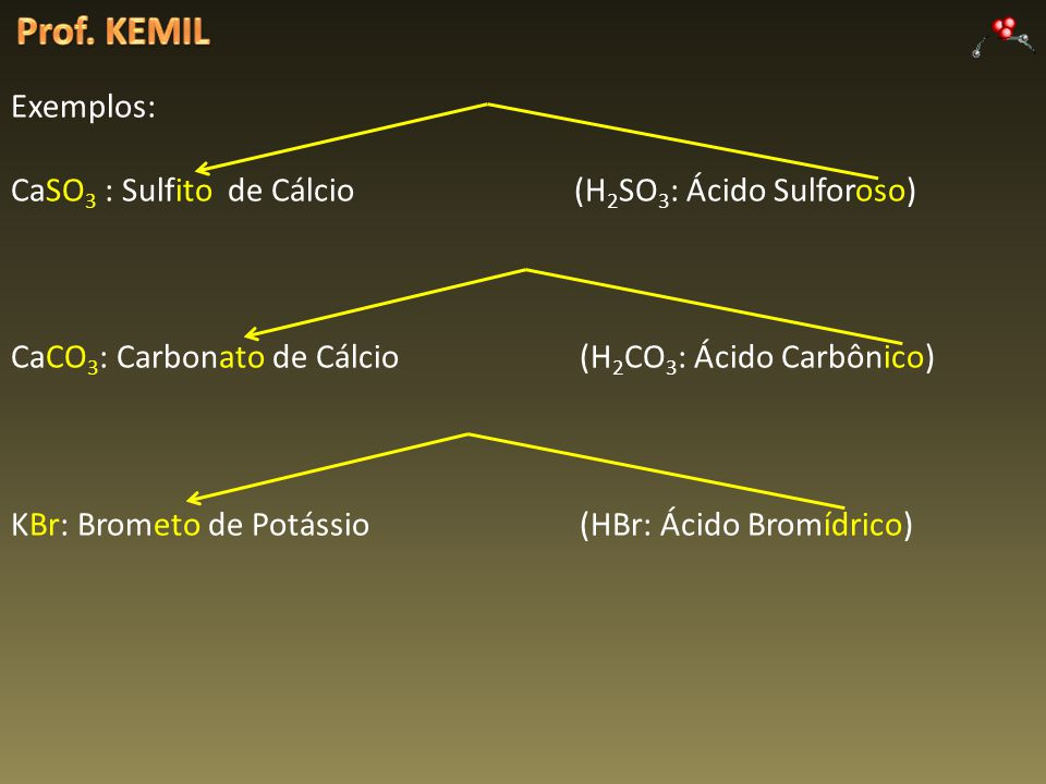 Prof. KEMIL Exemplos: CaSO3 : Sulfito de Cálcio (H2SO3: Ácido Sulforoso)