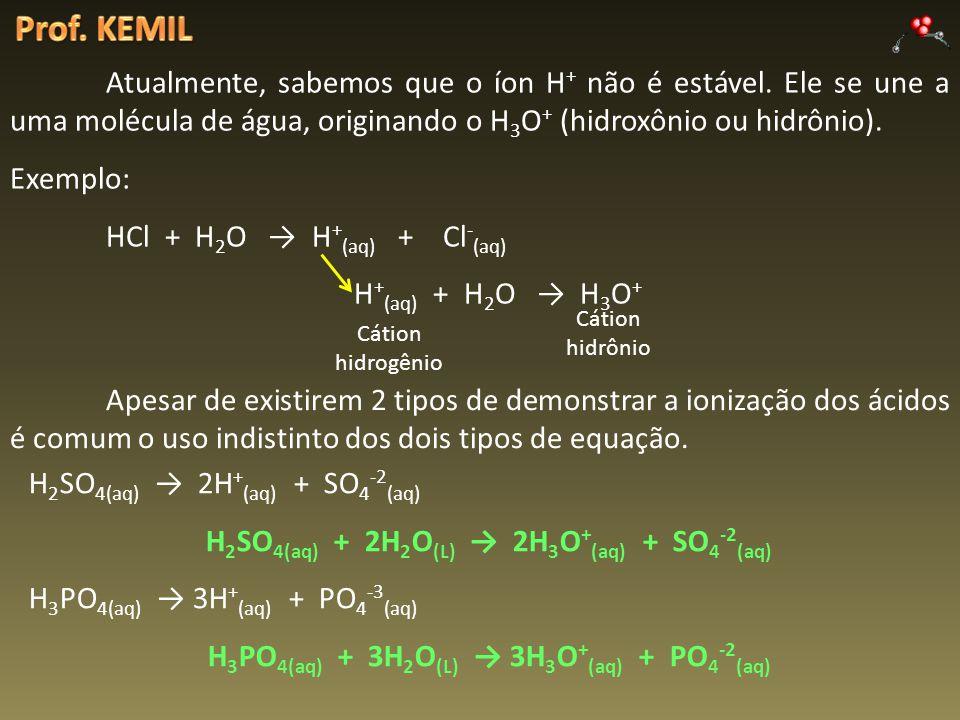 Prof. KEMIL Atualmente, sabemos que o íon H+ não é estável. Ele se une a uma molécula de água, originando o H3O+ (hidroxônio ou hidrônio).