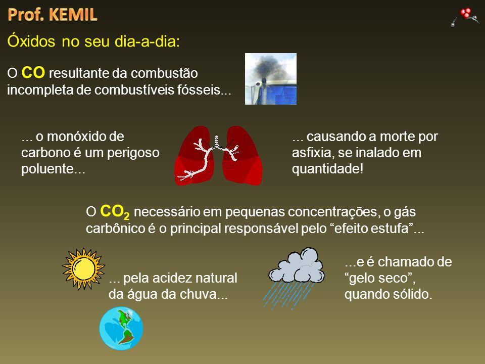 Prof. KEMIL Óxidos no seu dia-a-dia:
