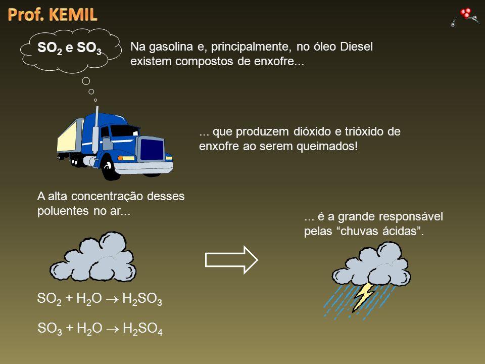 Prof. KEMIL SO2 e SO3 SO2 + H2O  H2SO3 SO3 + H2O  H2SO4
