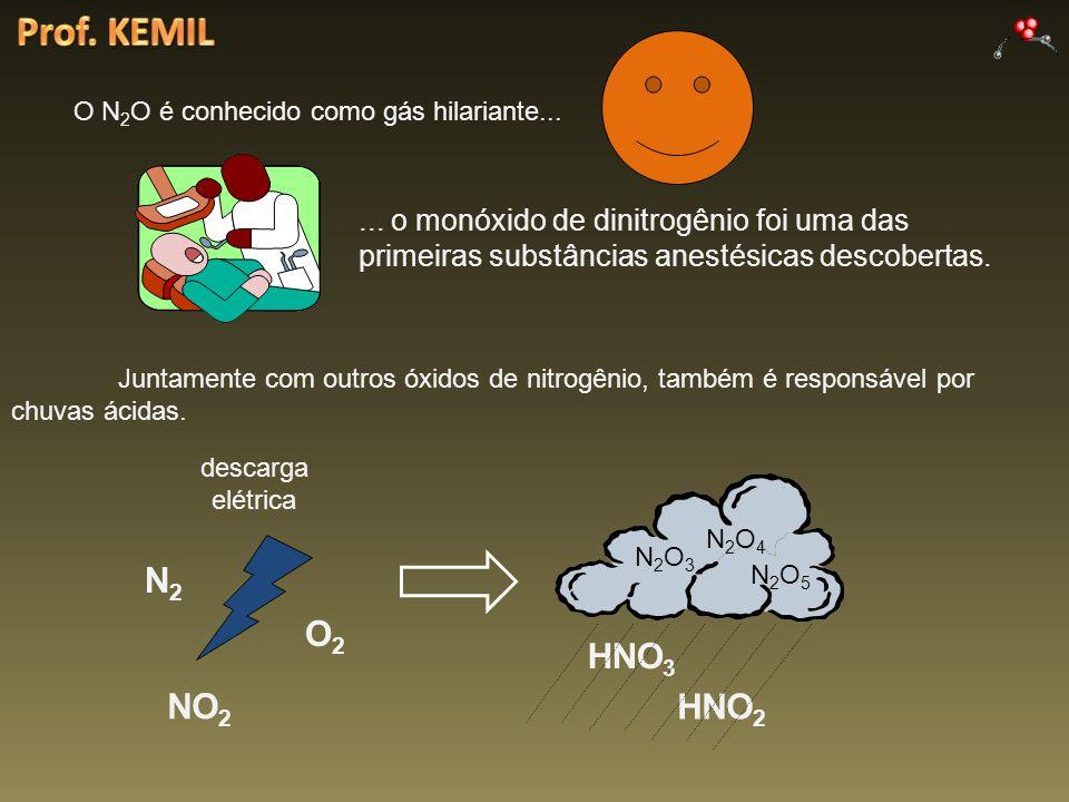 Prof. KEMIL O N2O é conhecido como gás hilariante... ... o monóxido de dinitrogênio foi uma das primeiras substâncias anestésicas descobertas.
