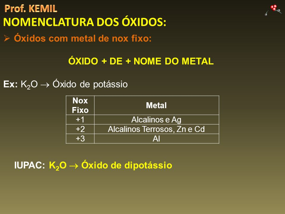 ÓXIDO + DE + NOME DO METAL