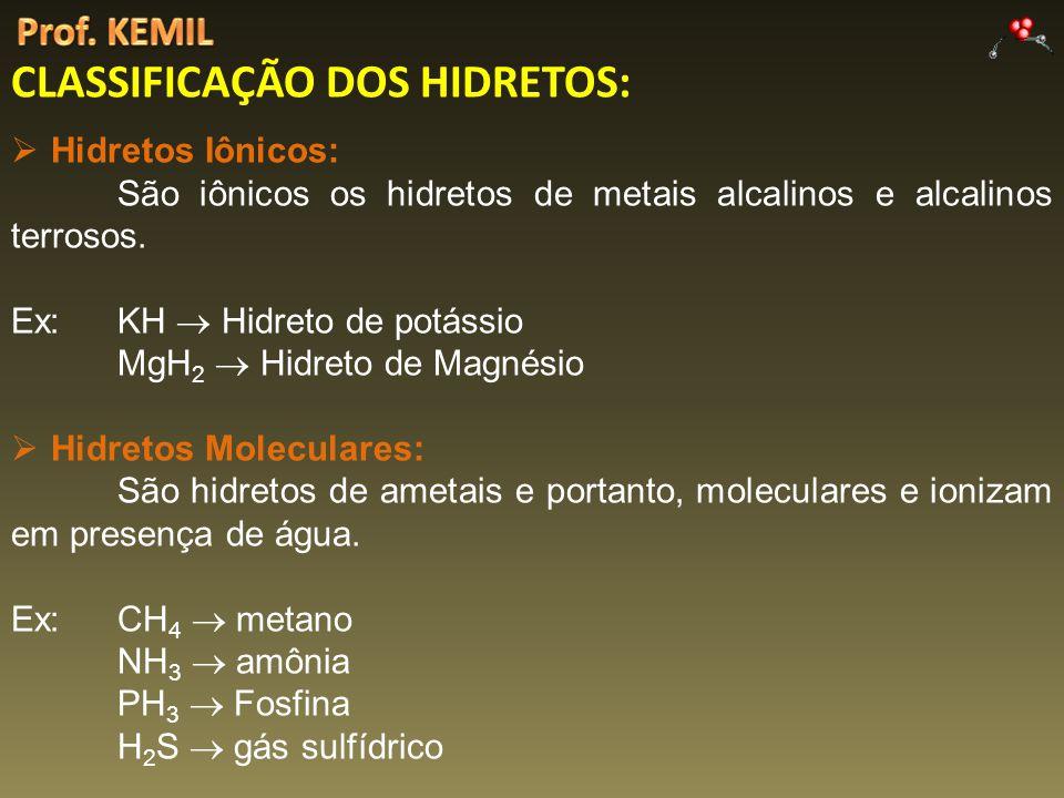 CLASSIFICAÇÃO DOS HIDRETOS: