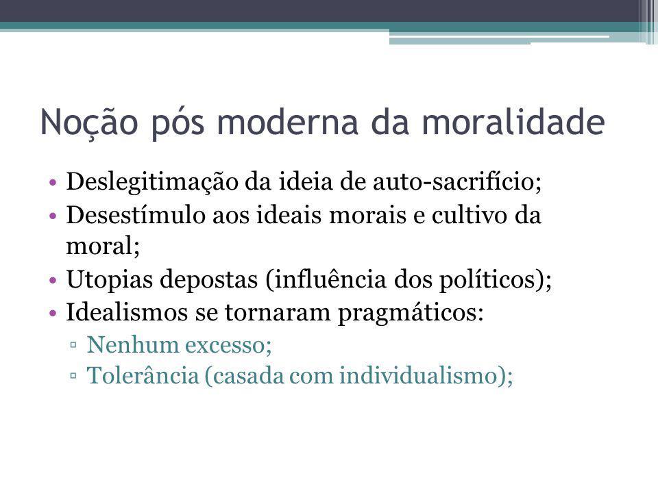 Noção pós moderna da moralidade