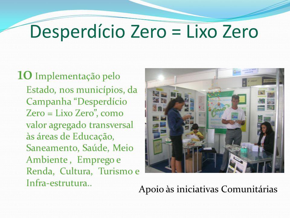 Desperdício Zero = Lixo Zero