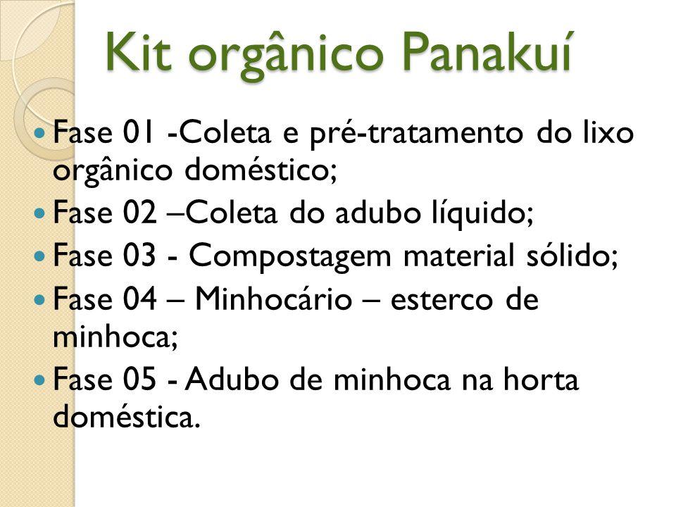 Kit orgânico Panakuí Fase 01 -Coleta e pré-tratamento do lixo orgânico doméstico; Fase 02 –Coleta do adubo líquido;