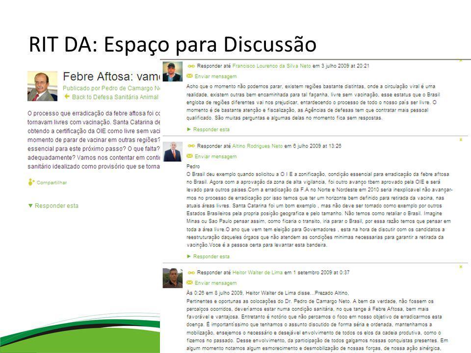 RIT DA: Espaço para Discussão