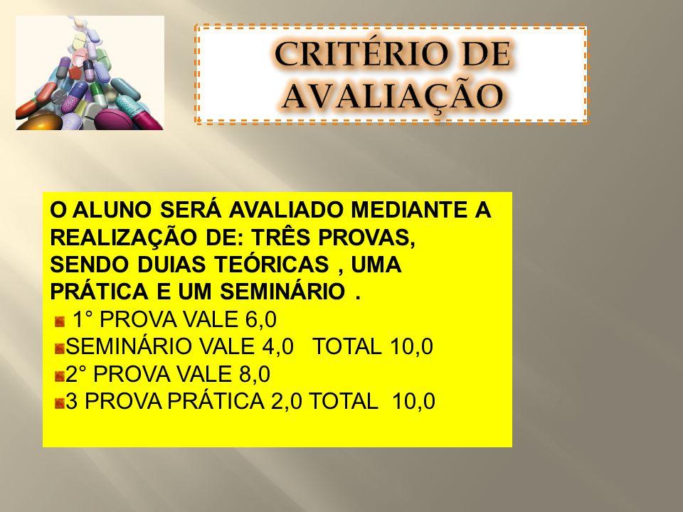 CRITÉRIO DE AVALIAÇÃO O ALUNO SERÁ AVALIADO MEDIANTE A