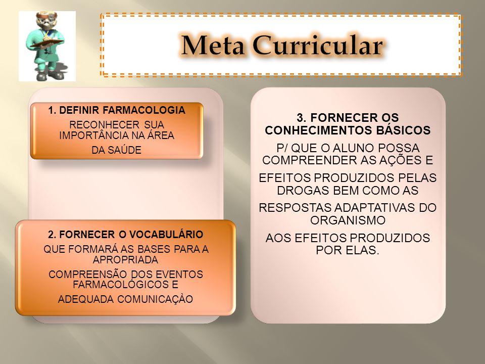 2. FORNECER O VOCABULÁRIO 3. FORNECER OS CONHECIMENTOS BÁSICOS