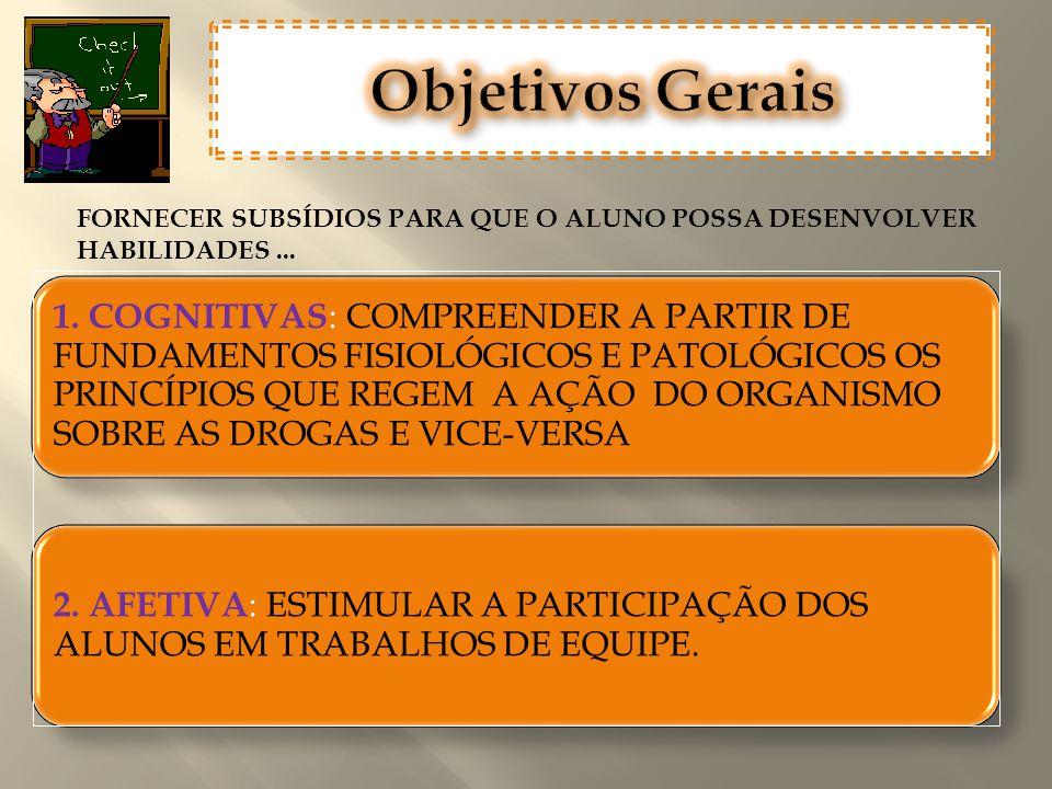 Objetivos Gerais FORNECER SUBSÍDIOS PARA QUE O ALUNO POSSA DESENVOLVER. HABILIDADES ...