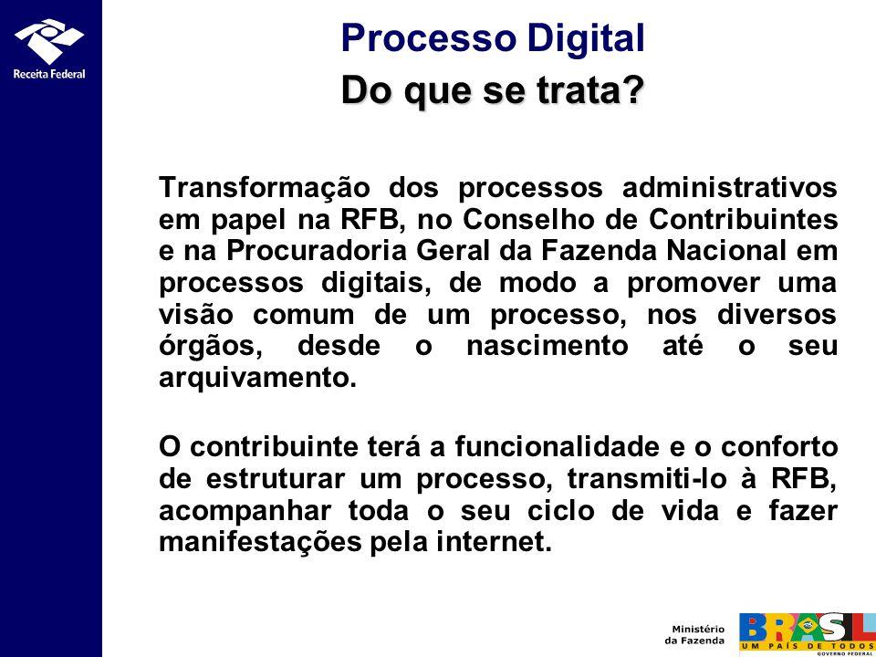 Processo Digital Do que se trata