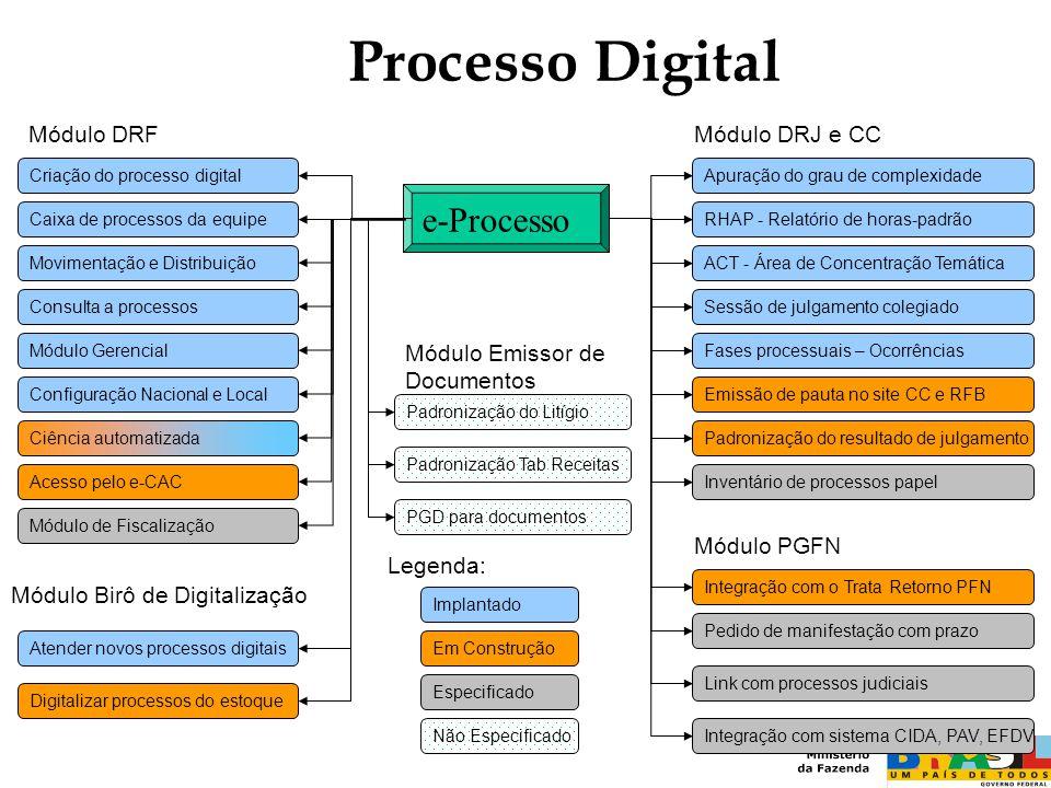 Atender novos processos digitais