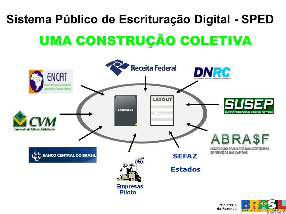 Sistema Público de Escrituração Digital - SPED