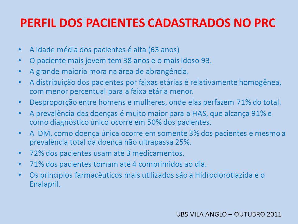 PERFIL DOS PACIENTES CADASTRADOS NO PRC