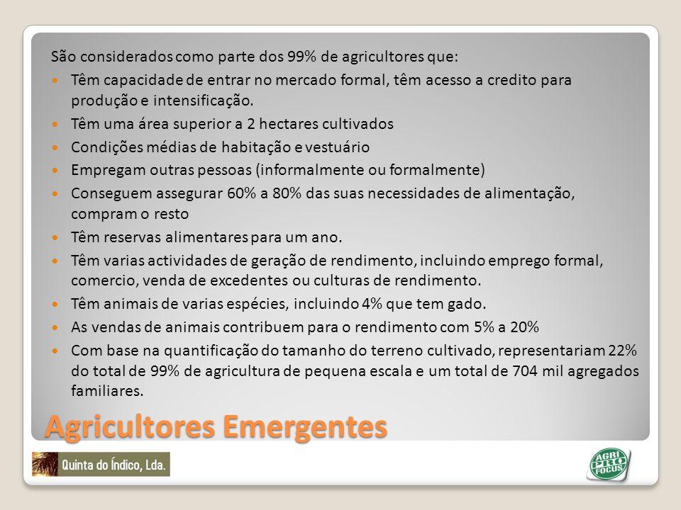 Agricultores Emergentes