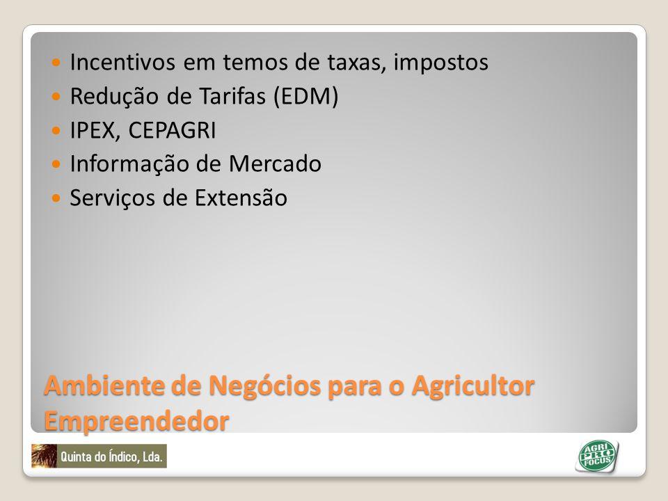 Ambiente de Negócios para o Agricultor Empreendedor