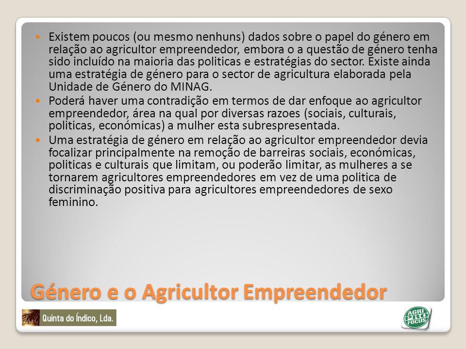 Género e o Agricultor Empreendedor