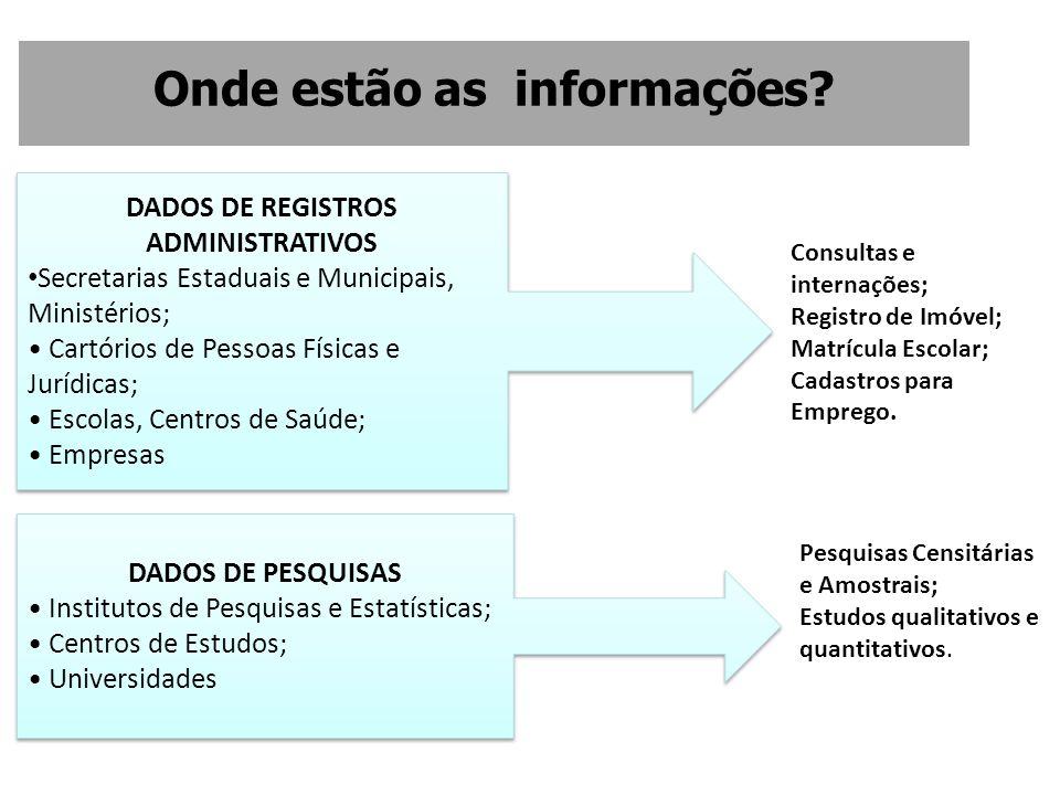 Curso Básico de Monitoramento e Avaliação de Programas Sociais