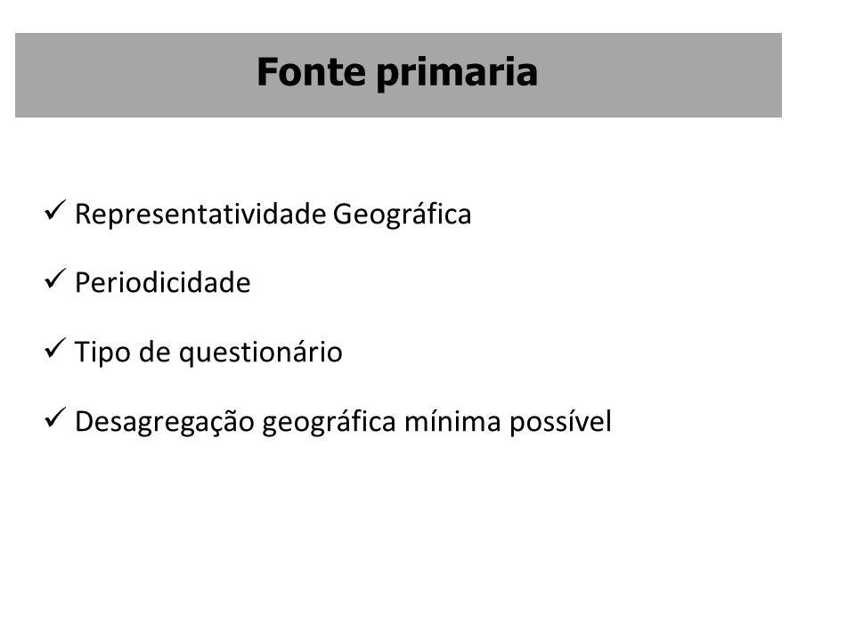 Fonte primaria Representatividade Geográfica Periodicidade