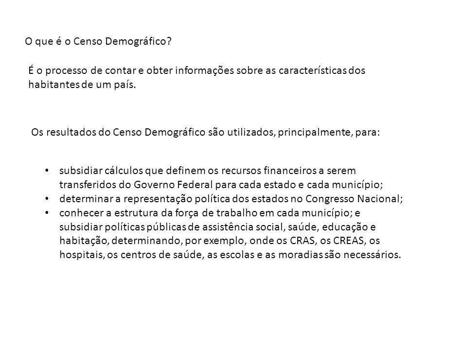 O que é o Censo Demográfico