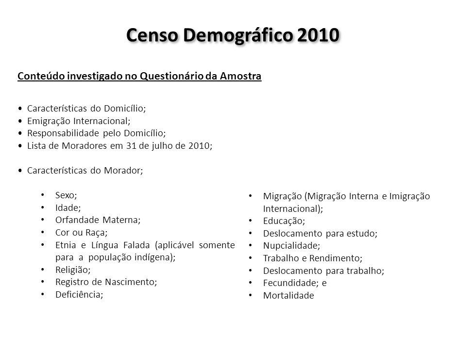 Censo Demográfico 2010 Conteúdo investigado no Questionário da Amostra