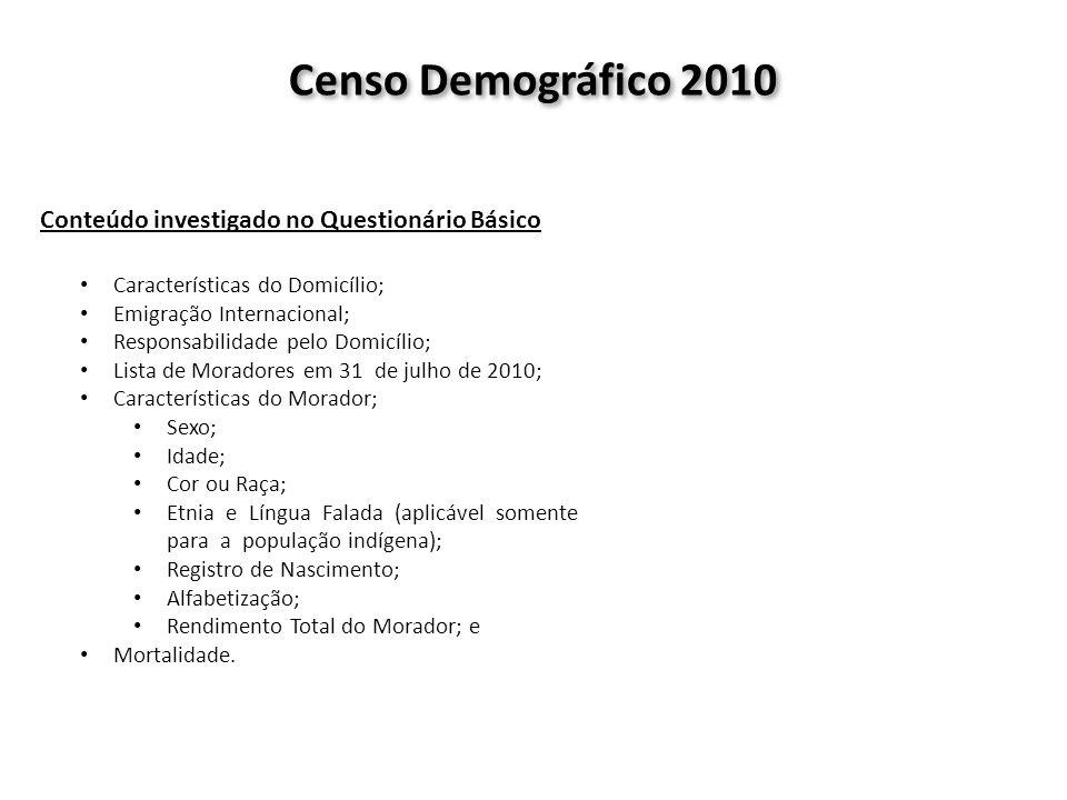 Censo Demográfico 2010 Conteúdo investigado no Questionário Básico