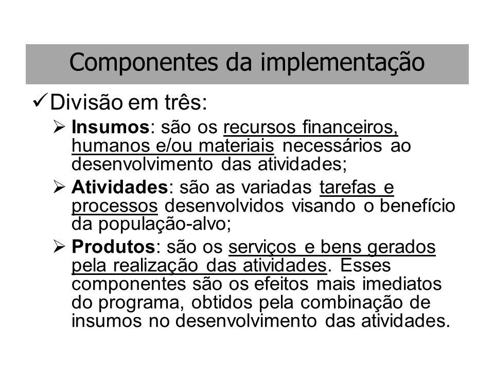 Componentes da implementação