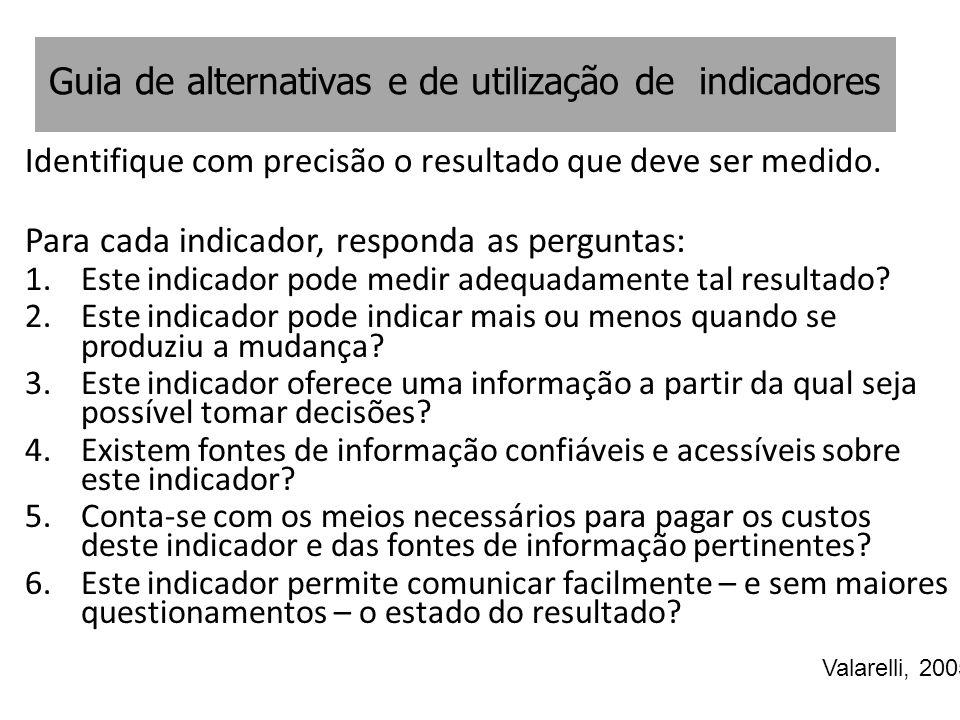 Guia de alternativas e de utilização de indicadores
