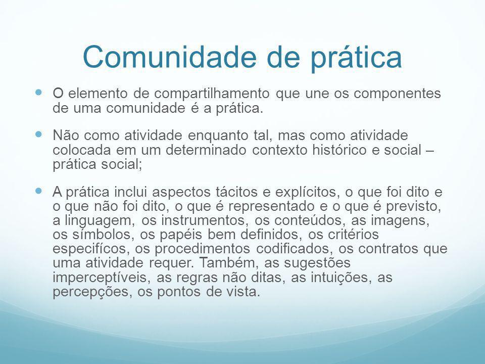 Comunidade de prática O elemento de compartilhamento que une os componentes de uma comunidade é a prática.