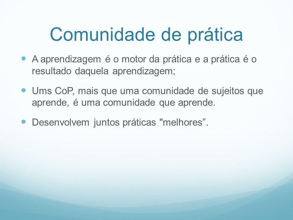 Comunidade de prática A aprendizagem é o motor da prática e a prática é o resultado daquela aprendizagem;
