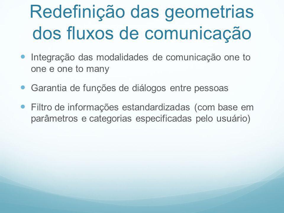 Redefinição das geometrias dos fluxos de comunicação
