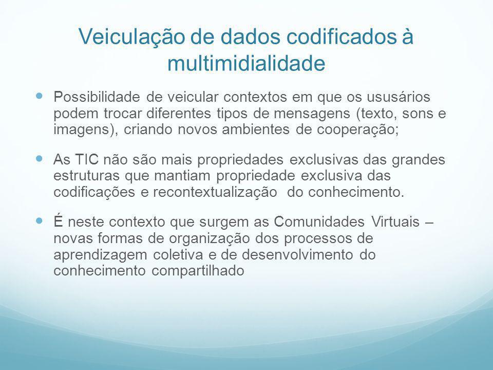 Veiculação de dados codificados à multimidialidade