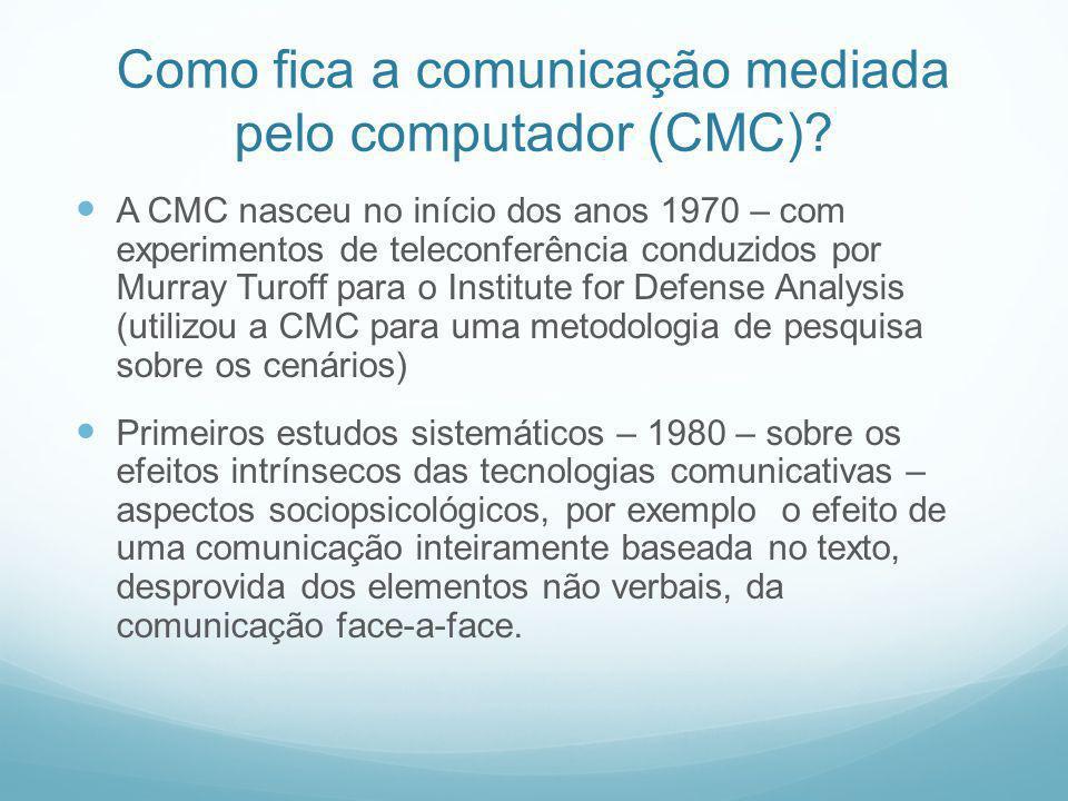 Como fica a comunicação mediada pelo computador (CMC)