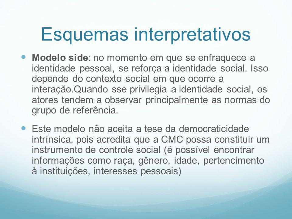 Esquemas interpretativos
