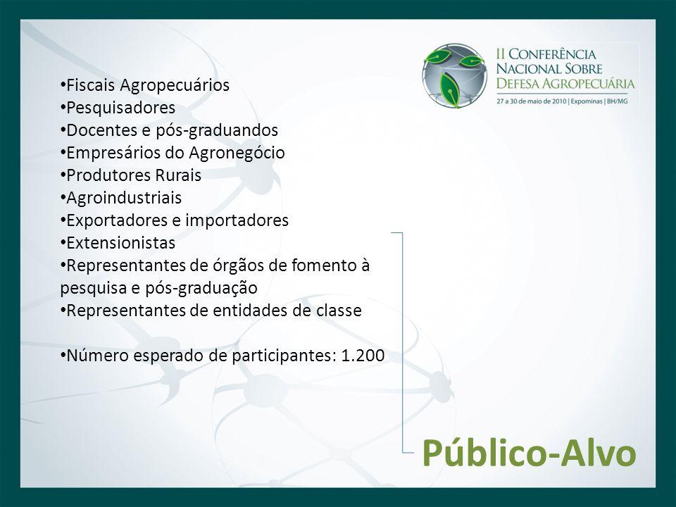 Público-Alvo Fiscais Agropecuários Pesquisadores